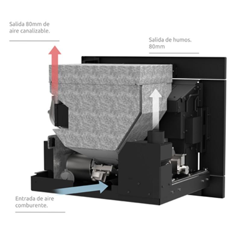 Insert de pellets canalizable Llaima 12 kW salidas