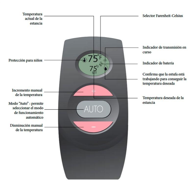 caracteristicas mando programable estufas woodbox