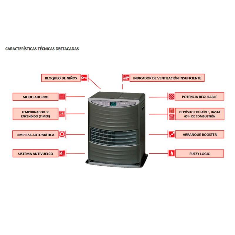 características estufa de parafina lc-130 zibro