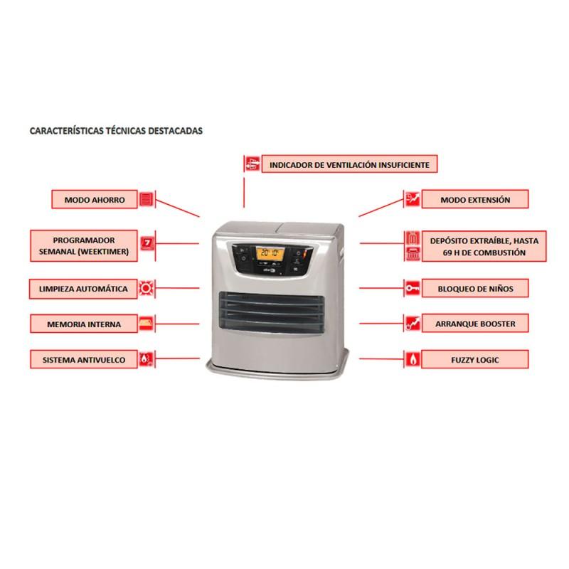 caracteristicas estufa parafina electronica zibro lc-135