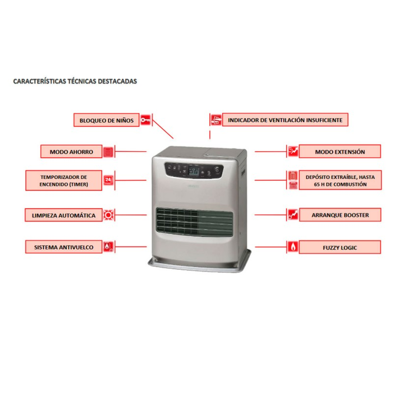 características estufa parafina laser zibro lc 32
