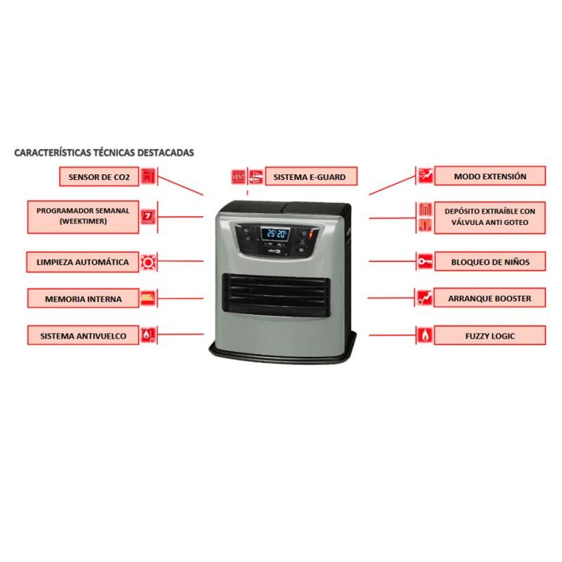características estufa parafina electrónica zibro lc400