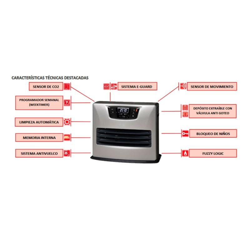 caracteristicas estufa parafina zibro lc-sl-530
