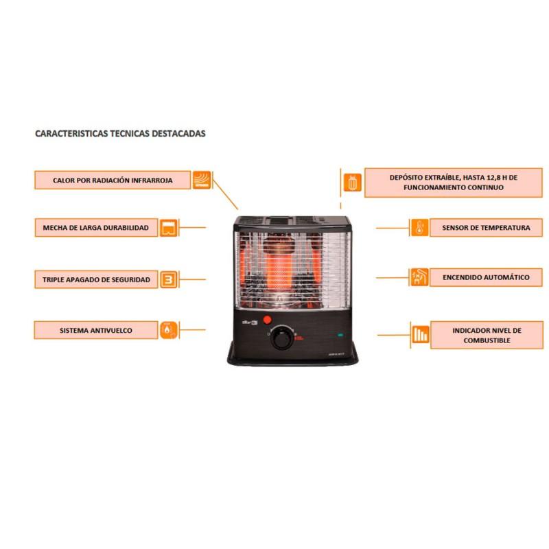 características estufa de parafina de mecha zibro rs30